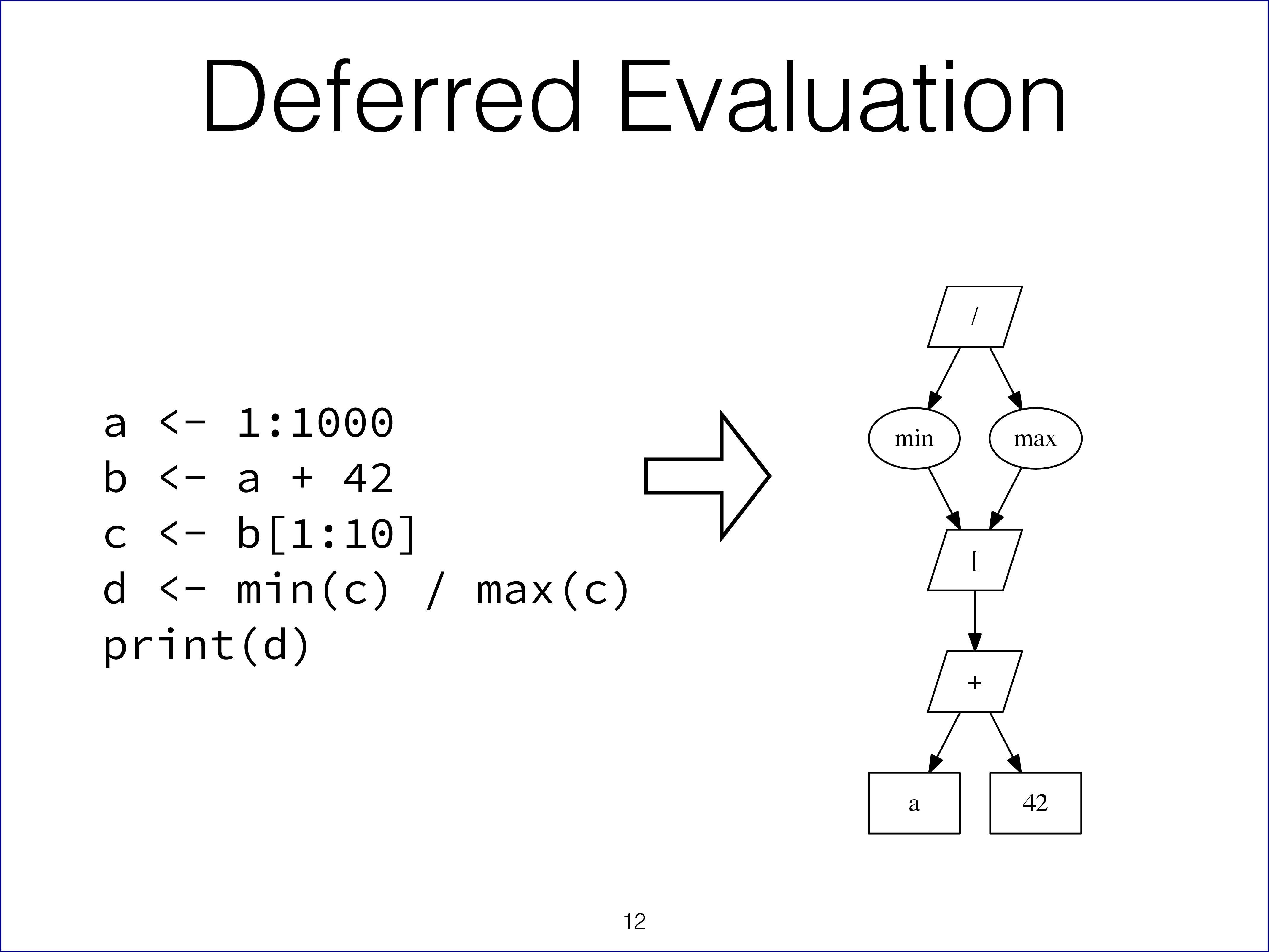 Example of the execution graph at runtime from slide 12